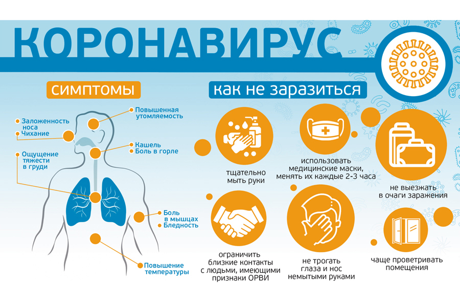 Ссылка для подписания на рассылку в Яндексе о короновирусе в Кузбассе!